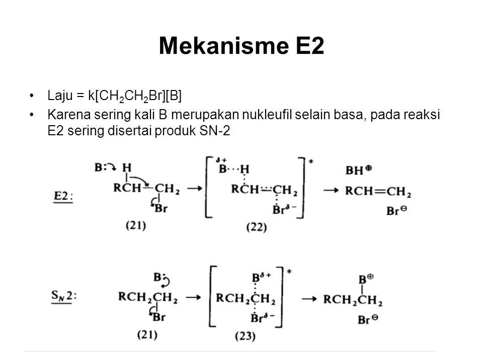 Mekanisme E2 Laju = k[CH2CH2Br][B]